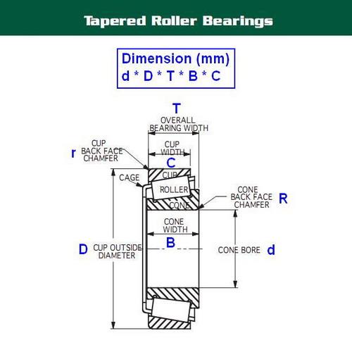 Metric Tapered Roller Bearings